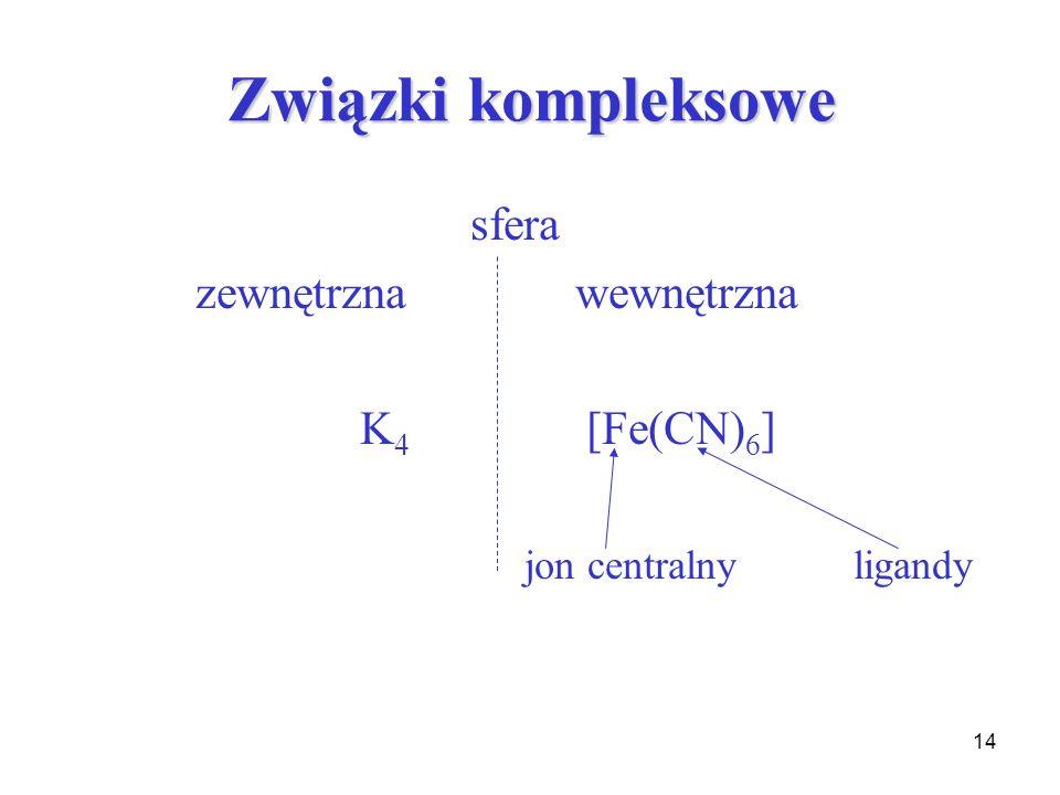 Związki kompleksowe sfera zewnętrzna wewnętrzna K4 [Fe(CN)6]